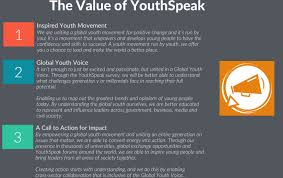 youthspeak aiesec take action