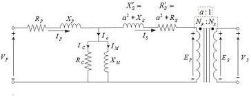 transformer   wikipediaequivalent circuit