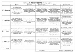 writing rubrics for persuasive narrative informational essays writing rubrics for persuasive narrative informational essays