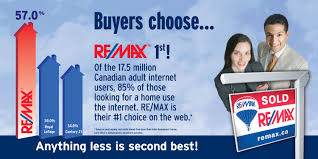 RE/MAX nova - selling your home with the right Realtor