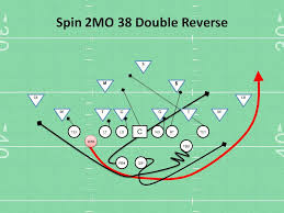 best images of youth football offensive plays diagram   double    youth football plays reverse