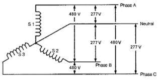 480 volt 3 phase transformer wiring diagram on 480 images free Wiring Diagrams Three Phase Transformers 480 volt 3 phase transformer wiring diagram 2 a c transformer wiring diagram 480 volt 3 phase transformer wiring diagram hrg wiring diagram for three phase transformer