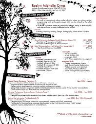 resume cover letter n format cipanewsletter cover letter graphic designer resume format graphic designer