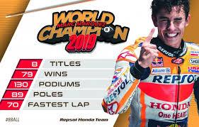 Marquez pots the #8ball – Marc Marquez crowned <b>2019 MotoGP</b> ...