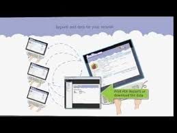 images about Teaching on Pinterest SideVibe Presentation SideVibe is a breakthrough Web solution for teachers that lifts the traditional paper handout to a online interactive guide taking
