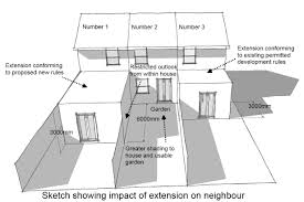 loft conversion plans for victorian terraced house   Architecture    loft conversion plans for victorian terraced house   Architecture   Pinterest   Victorian Terrace  Terrace and Victorian