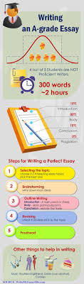 best images about essay writing writing an essay we all will have to write a paper sometime in college so why not get