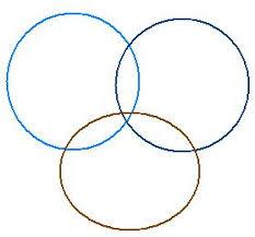 venn diagrams   mathcaptain comtriple venn diagrams