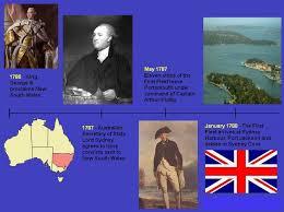 「Arthur Phillip」の画像検索結果