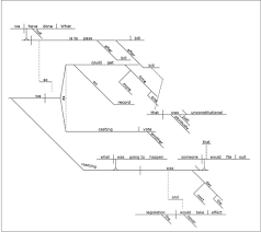 word geek   impossible sentence diagrammed twice   msnbcclick for bigger