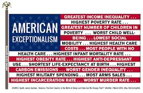 Image result for conservatives feudalism