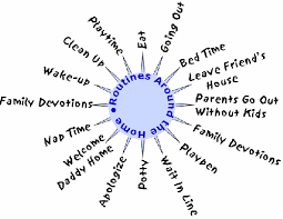 Image result for family routine