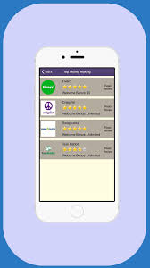work at home options and reviews by r purushothaman work at home options and reviews screenshot 3