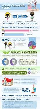 cleaning tips and ideas house cleaning services calgary a maid consumer house cleaning facts and cleaning services that use environmentally friendly products