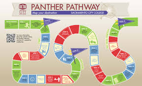 weekly update what you needknow an scc website sacramento panther pathway