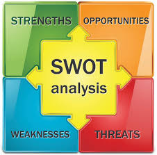 rotary s w o t analysis in district 7620 ken solow rotary swot analysis cmyk