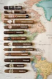 CIGAR: лучшие изображения (32) | Сигары, Кубинские сигары и ...
