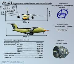 Новый самолет Ан-178 успешно прошел испытания по загрузке самоходной техники - Цензор.НЕТ 955