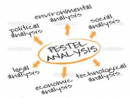 li yang  pestel analysis is a simple and effective tool used in situation analysis to identify the key external macro environment level forces that might affect an