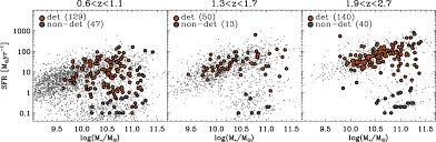 the evolution of metallicity and metallicity gradients from z figure standard high resolution
