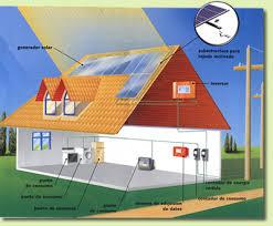 Resultado de imagen de energia fotovoltaica ejemplos