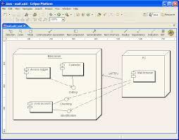deploymentdiagramexampledeployment diagram example