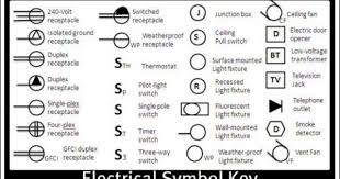 home electrical wiring diagram symbols   kitchen electrical wiring    wiring diagrams for homes electricidad pinterest home repair symbols and home moresave image