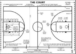 best photos of basketball court diagram with labels   basketball    youth basketball court diagram