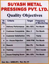 quality assurance suyash metal pressings pvt quality objectives