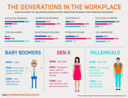 infographic generations in the workplace the new savvy generations in the workplace