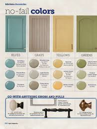 blue kitchen cabinets small painting color ideas: kitchen cabinets  kitchen cabinets