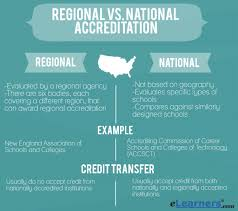 regional vs national accreditation there s a huge difference