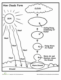 how clouds form   worksheet   education comfifth grade earth  amp  space science worksheets  how clouds form