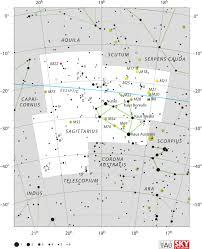 Omega Sagittarii