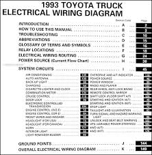 toyota runner wiring diagram 2000 toyota 4runner radio wiring diagram 2000 1991 toyota mr2 radio wiring diagram wiring diagram on