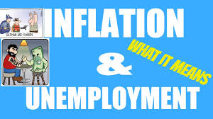 inflation unemployment how it affects the economy your inflation unemployment how it affects the economy your trades fundamental analysis