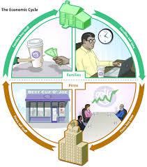 home economics democracy journal the economics of work life