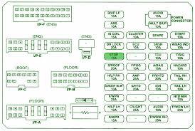 kia fuse diagram kia automotive wiring diagrams