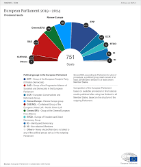 Election <b>2019</b>: Updated seat projection for <b>new</b> Parliament | News ...