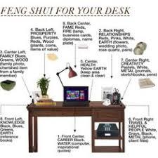 feng shui your desk basic feng shui office desk