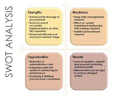 the environmental scanning swot analyses explained swot analyses