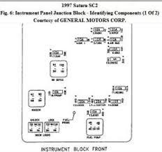 1997 saturn sl fuse box 1997 wiring diagrams online