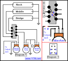 solo switch shred guitars 3 Pickup Guitar Wiring diagram 1 is the way your guitar is currently wired diagram 2 is a detail of a small section of diagram 1 this is where the rewiring has to be done 3 pickup guitar wiring diagrams