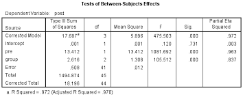 Dissertation research shows no statistical significance     FC  Dissertation research shows no statistical significance