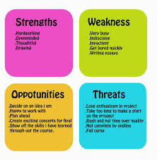 job strengths and weaknesses examples tk job strengths and weaknesses examples
