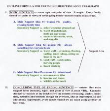 example persuasive essay outline sample cio resumes general splendid essay outline format example cajt charming how do i write essay outline persuasive examples 88452