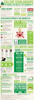 college scholarships money for nothing facts english class the time of self discovery and bankruptcy here is the full history and some fun facts about college scholarships the one thing that could save your wallet