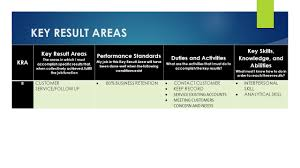 key performance indicators for mutual retail presented by 18 kra