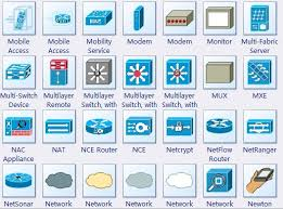cisco corporate icons  free downloaddownload network diagram software and view all examples