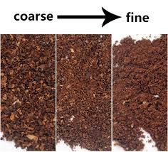 Xeoleo <b>Electric Coffee grinder</b> 250g Coffee Bean grinder Coffee <b>mill</b> ...